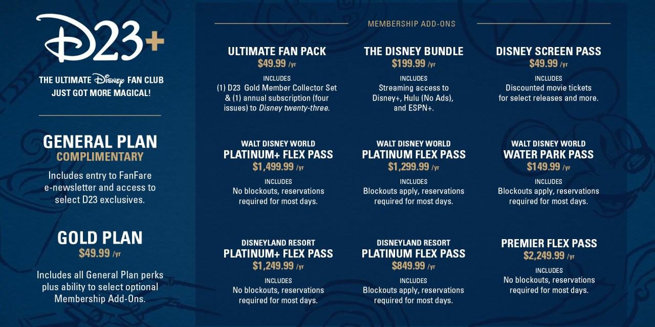 BREAKING: New 'D23+' Membership Add-Ons revamp access to Disney Parks, Disney+, and more – #D23Plus