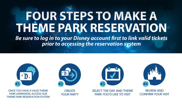 DETAILS: A step-by-step breakout of the new Disneyland Resort Theme Park Reservation system